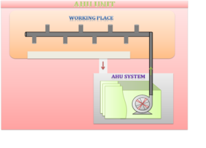 AHU Schematic Drawing for Energy Audit