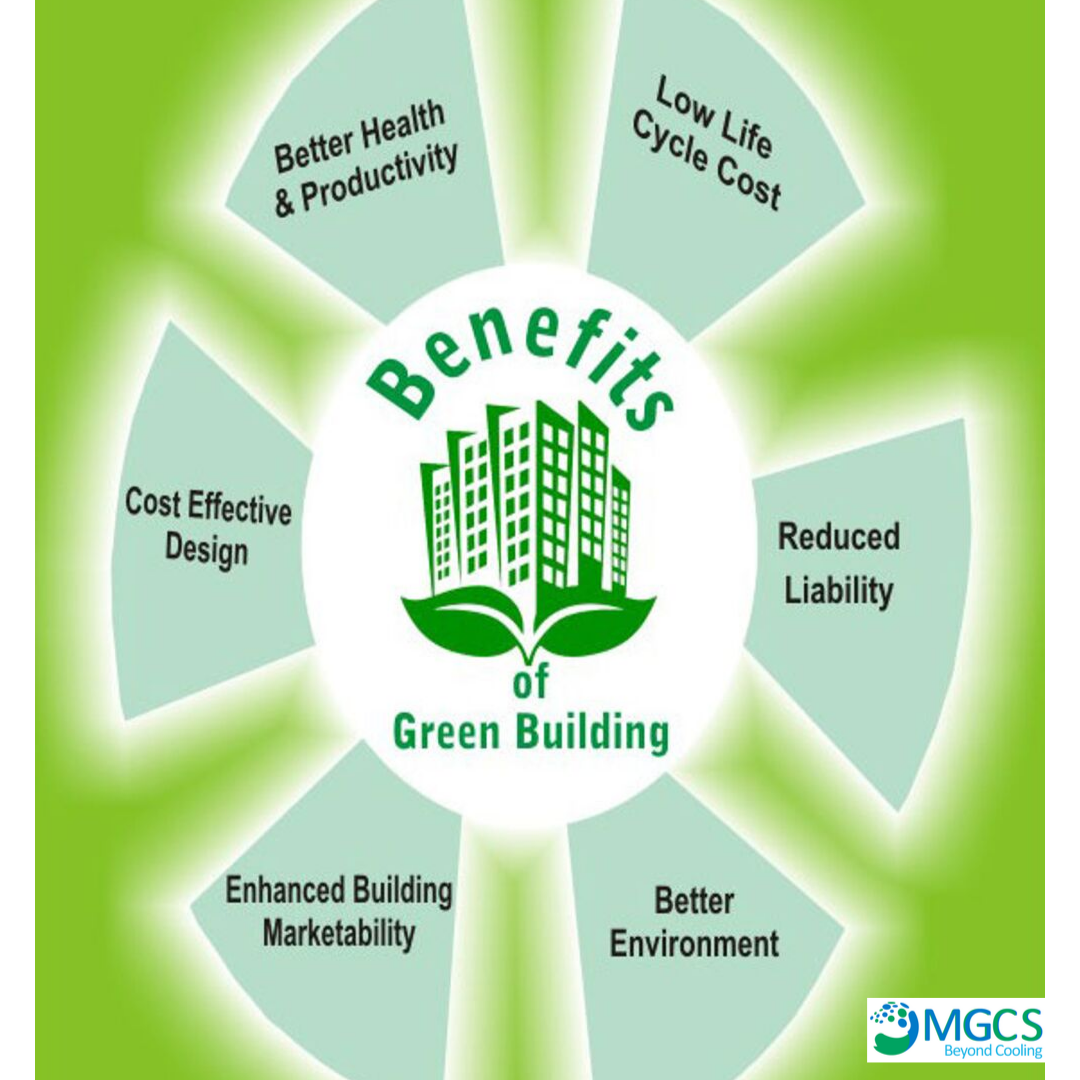 Green Building & Sustainability